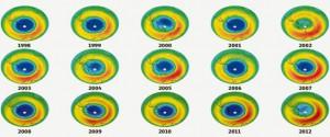 Gráfica comparativa de la disminución de agujero de la capa de ozono