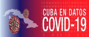 Cuba en datos COVID-19