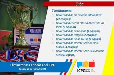 Por Cuba participaron varias universidades del país. Foto: ICPC Caribbean/Twitter.